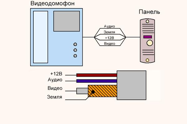 Схема подключения видеодомофона