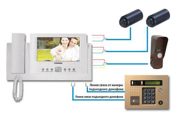 Схема подключения видеодомофона к подъездному домофону