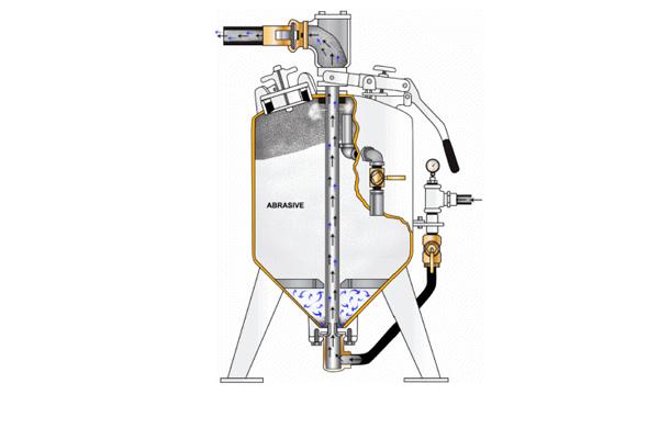 Агрегат для технологии мягкого бластинга