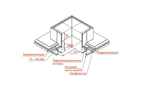 Монтажный стакан для крышного вентилятора дымоудаления