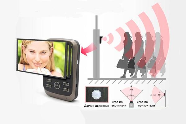Датчик движения беспроводного видеодомофона