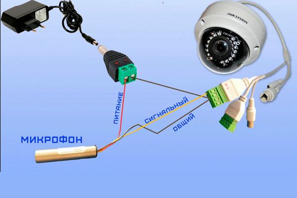 Принцип подключения микрофона к камере видеонаблюдения