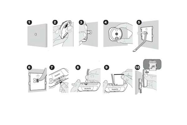 Алгоритм действий при установке камеры видеонаблюдения в глазок двери