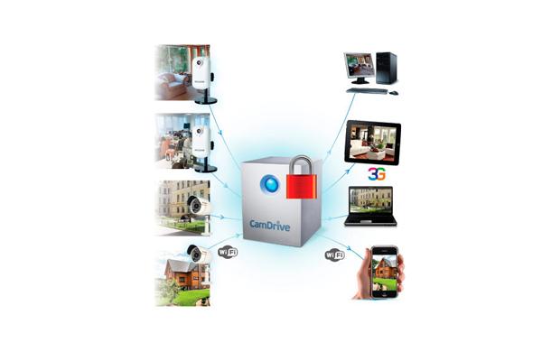 Облачный сервис видеонаблюдения CamDrive