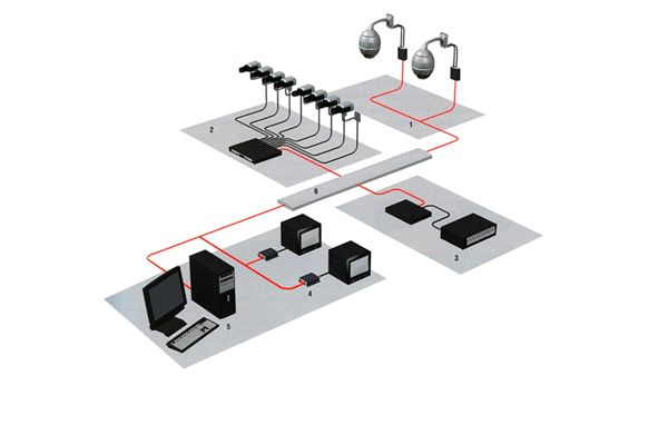 Принцип подключения камеры видеонаблюдения к ПК