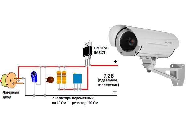 Воздействие на камеру лазером пишущего DVD