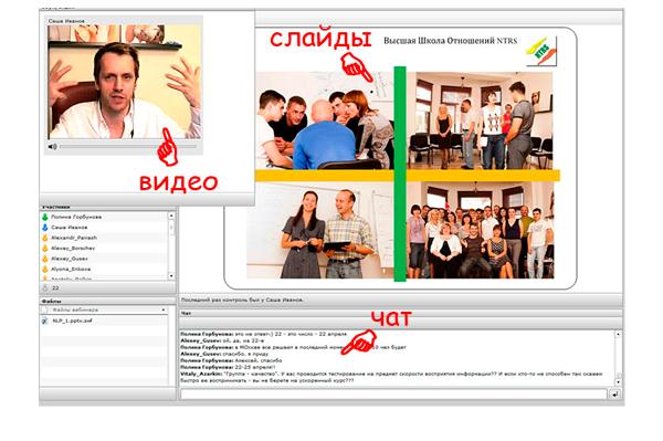 Проведение вебинара с помощью поворотной IP-камеры видеонаблюдения