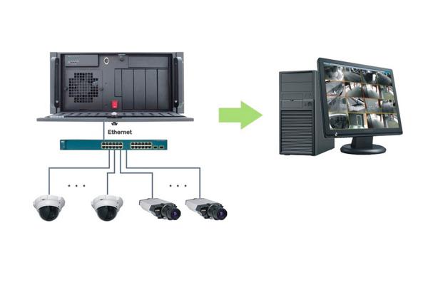 Схема работы сервера в системе видеонаблюдения