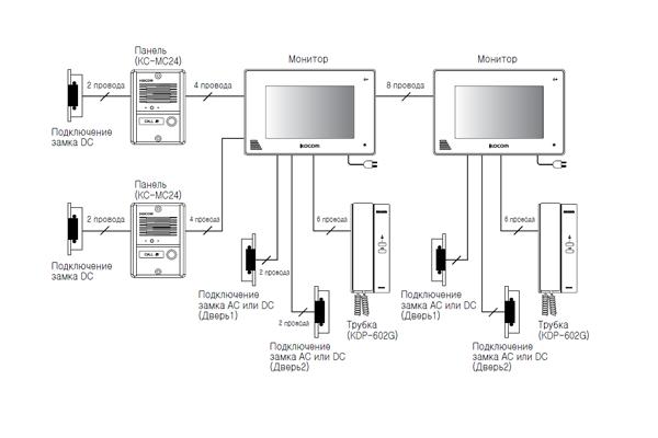 Схема подключения домофона Kocom KCV-A374SD