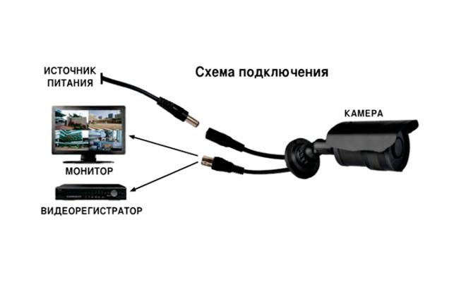 kak-podklyuchit-kameru-videonablyudeniya-k-monitoru