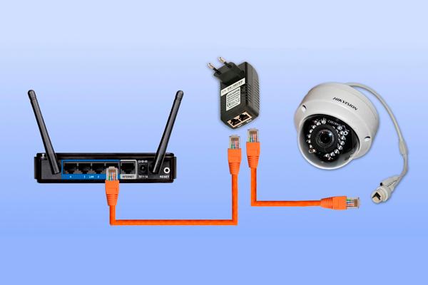 Подключение сетевых кабелей к IP-камерам
