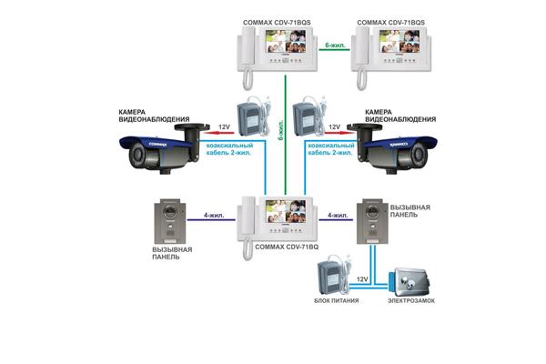 Схема подключения видеодомофона Commax CDV-71BQS