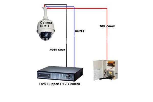 Схема подключения PTZ системы видеонаблюдения