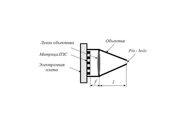 Схема устройства скрытой камеры видеонаблюдения