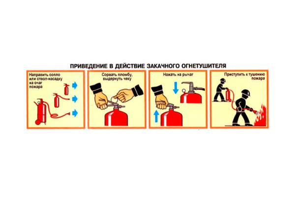 Инструкция по запуску ручного огнетушителя