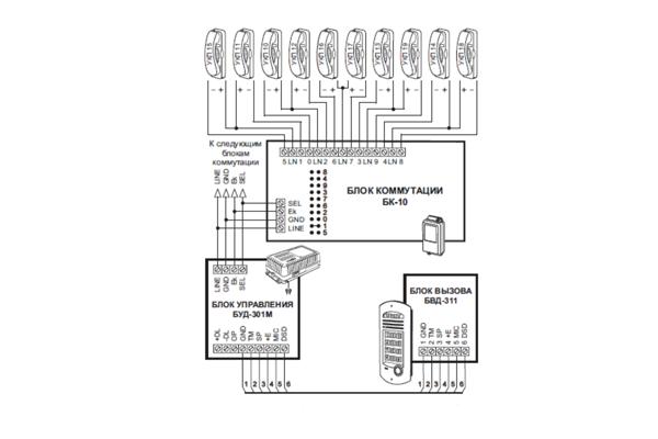 Схема подключение блоков многоабонентского домофона