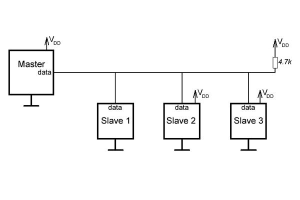 Схема протокола обмена данными ONE-WIRE