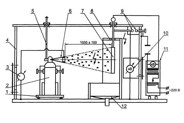 Принципиальная схема испытательного стенда определения тока утечки по струе заряда огнетушителя