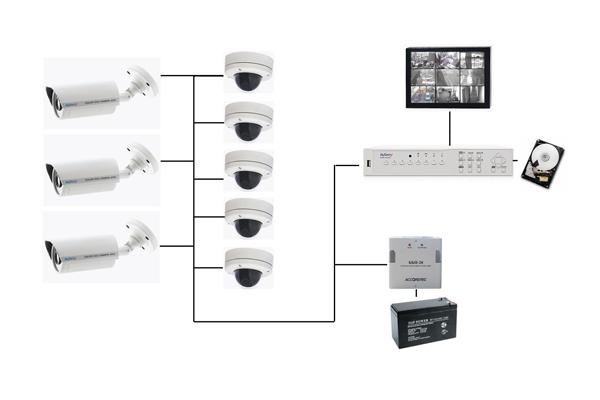 Схема подключения системы видеонаблюдения Infinity