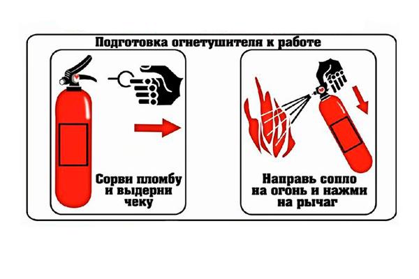 Инструкция по запуску порошкового огнетушителя