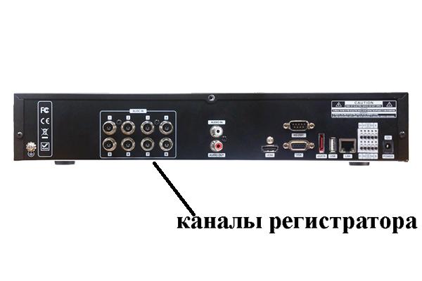 8-канальный видеорегистратор