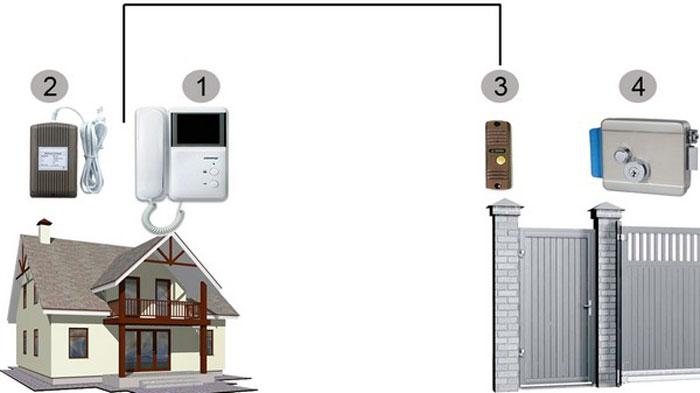 Схема установки домофона в частном доме