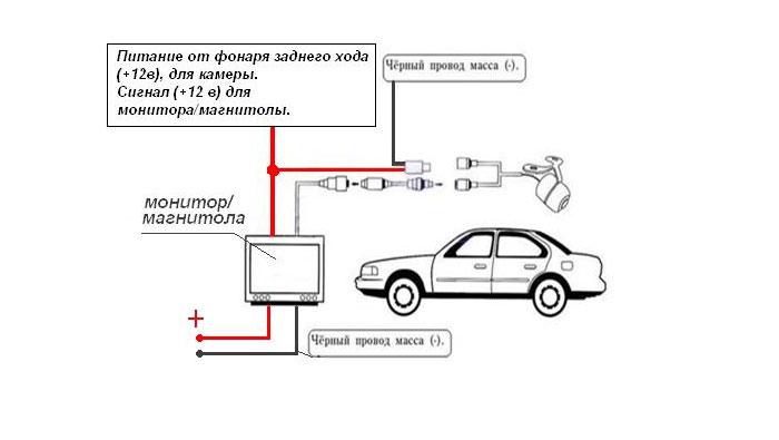 Наиболее распространенная схема подключения парковочной камеры