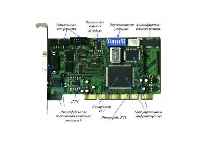 Основные модули аппаратного шифратора