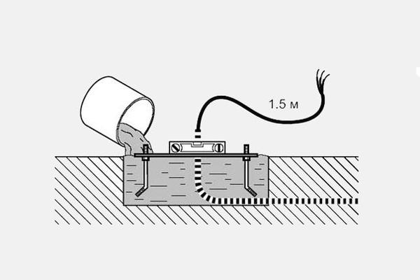 Схема бетонирования площадки, где будет устанавливаться автоматический шлагбаум