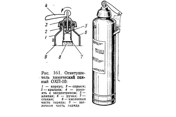 Схема устройства пенного огнетушителя