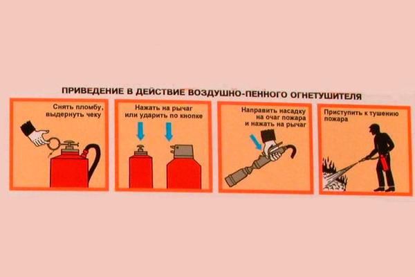 Порядок приведения в действие пенного огнетушителя