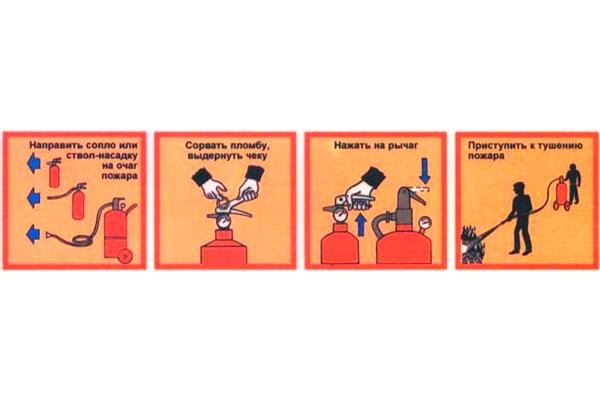 Схема использования огнетушителя порошкового типа