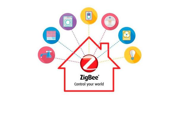 Возможные подключаемые устройства к Умному дому по протоколу ZigBee