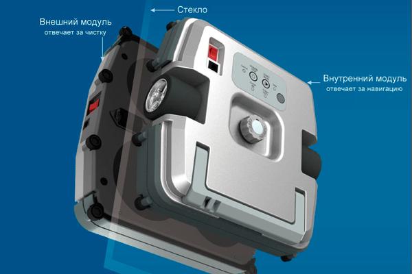 Принцип работы робота-мойщика окна Winbot W-850