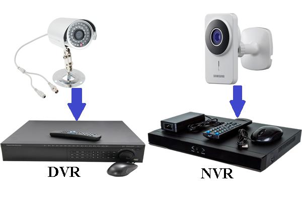Назначение видеорегистраторов в зависимости от типа камеры видеонаблюдения