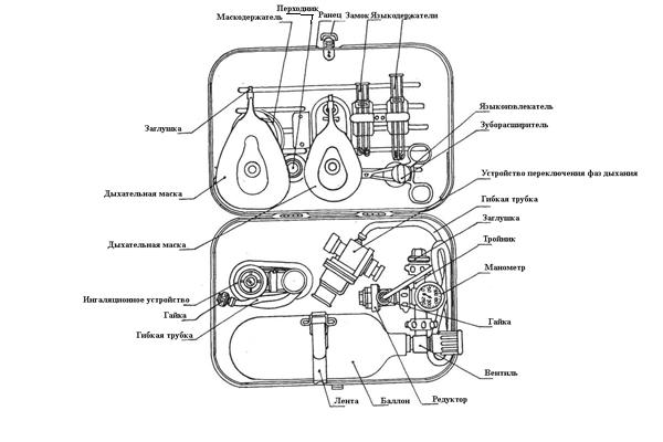 Схема устройства Аппарата ГС-10