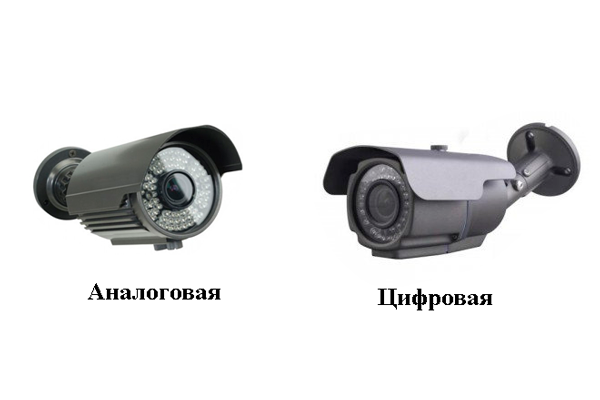 Аналоговая и цифровая камера видеонаблюдения