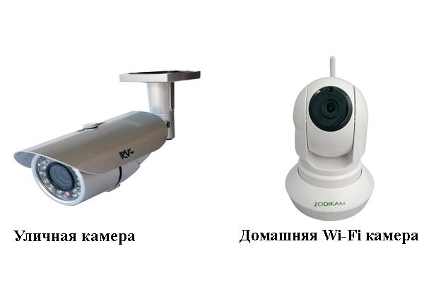Уличная и домашняя камера видеонаблюдения
