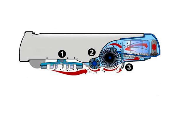 Схема процесса уборки роботизированного пылесоса