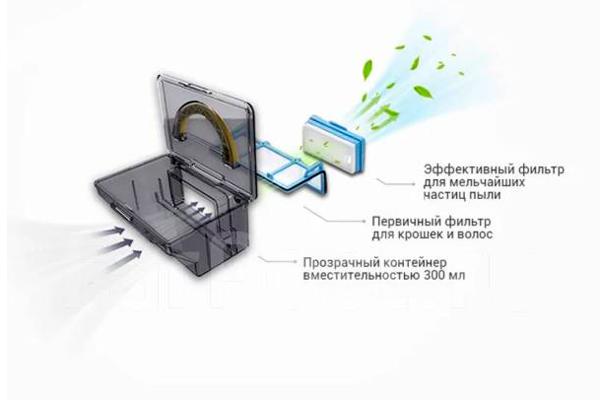 Система фильтрации роботизированного пылесоса iLife v50