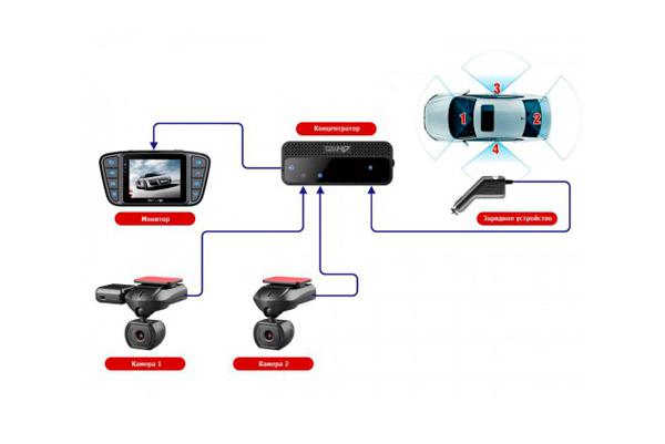 Схема подключения двухканального видеорегистратора ProCam GS5/GS7 Kit-2