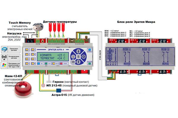 Схема GSM-сигнализации Эритея Аура 4