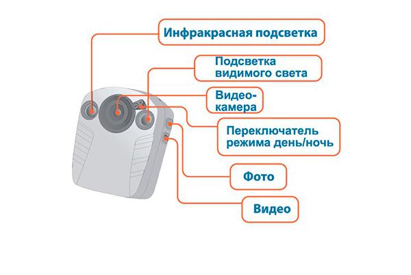 Устройство карманного видеорегистратора Дозор-77