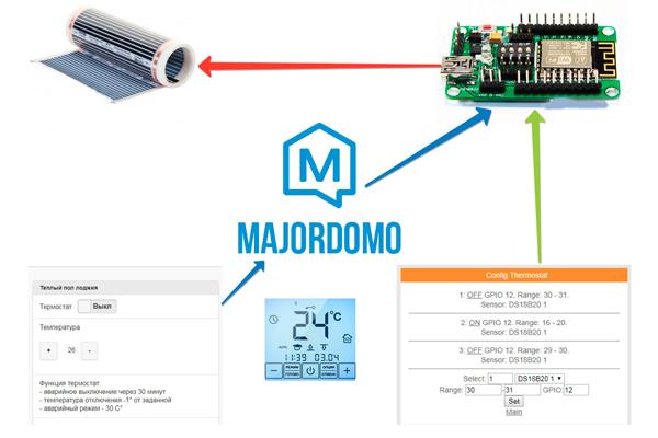 Интеграция термостата в систему Умный Дом MajorDoMo