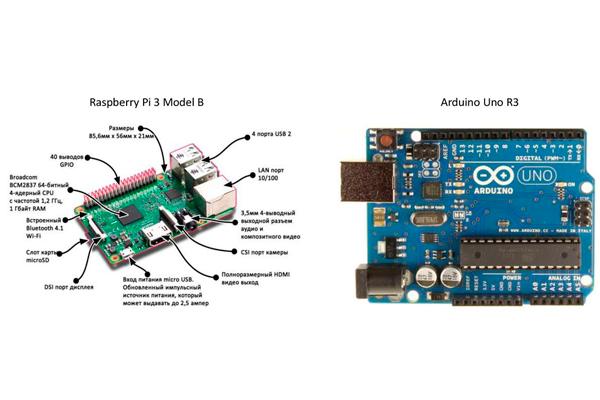 Отличие электронной платы Raspberry Pi 3 от Arduino