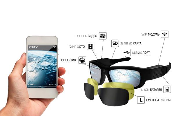 Схема устройства очков с видеорегистратором X-Try XTG 300