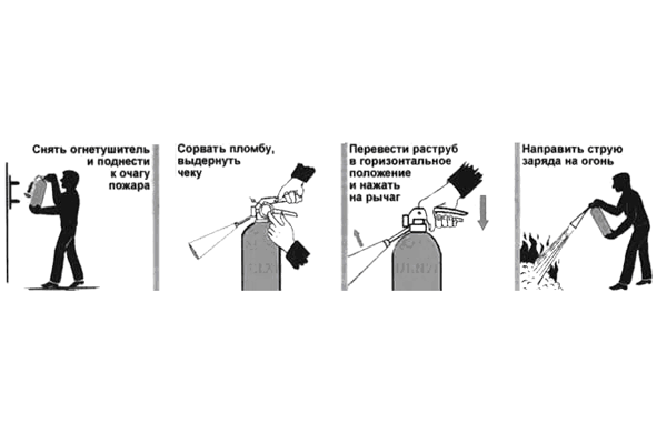 Правила эксплуатации огнетушителем углекислотным ОУ-10