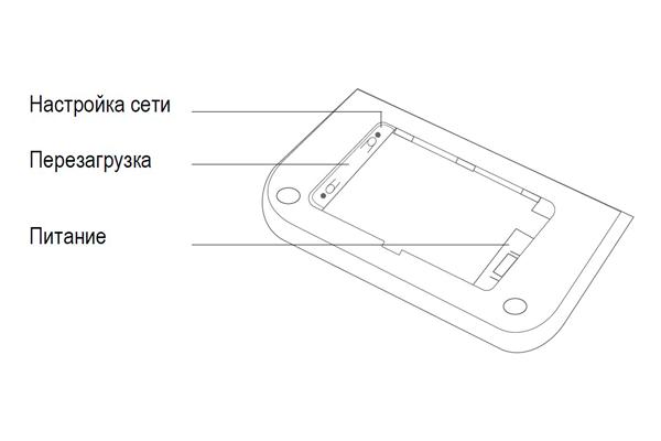 Схема устройства хаба охранной системы I-Nova