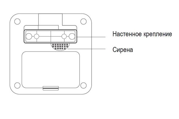 Тыльная сторона основного блока сигнализации I-Nova