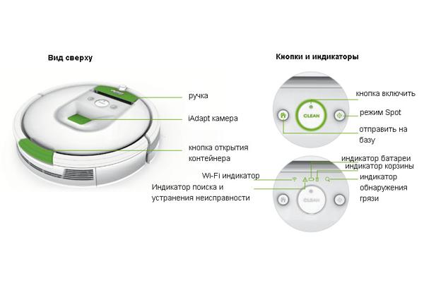 Схема устройства робопылесоса iRobot Roomba 980